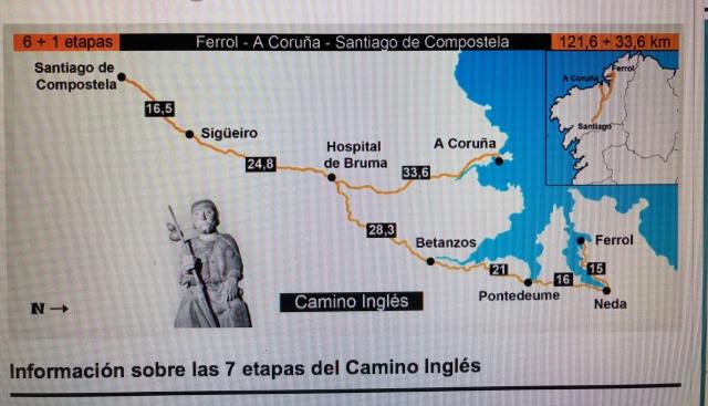 Etapas del camino Inglés.jpg